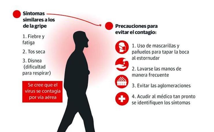 Coronavirus, obesidad mórbida y cirugía bariátrica | ObesiMad