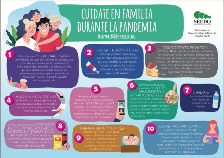 Obesidad y Coronavirus: Consejos de alimentación | ObesiMad