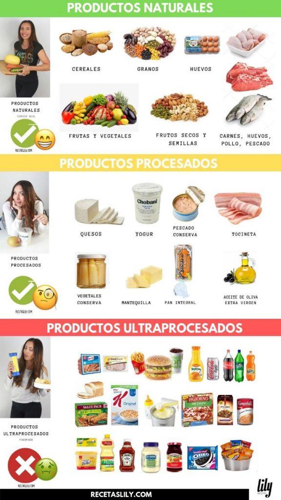 comida real, buenos procesados y ultraprocesados